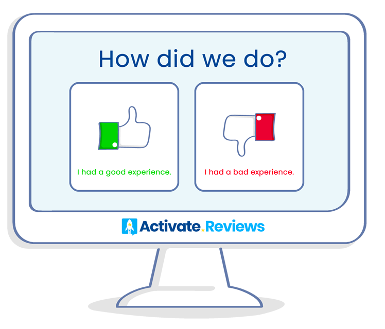 Eliminate bad reviews - online reputation management made easy.